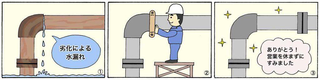 漫画施工の流れ02